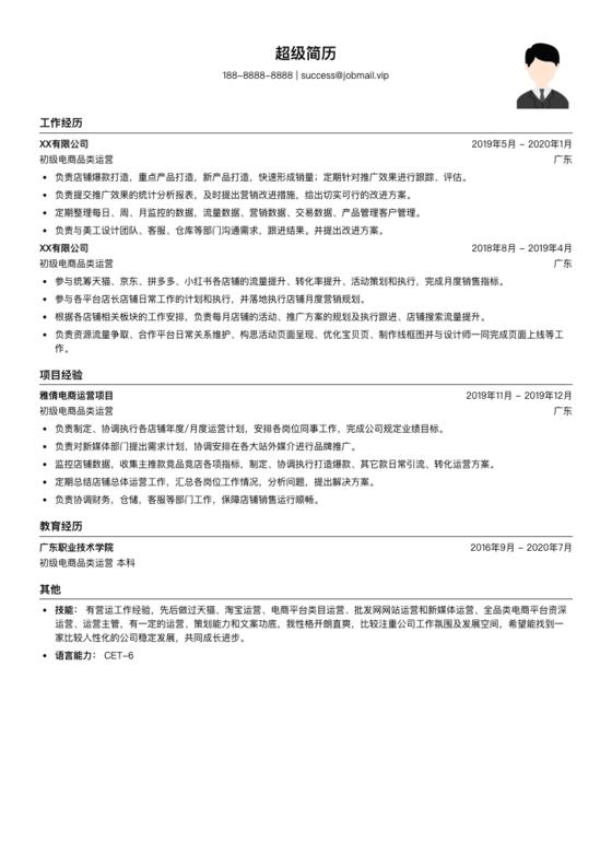 初级电商品类运营(适合应届生)简历模板